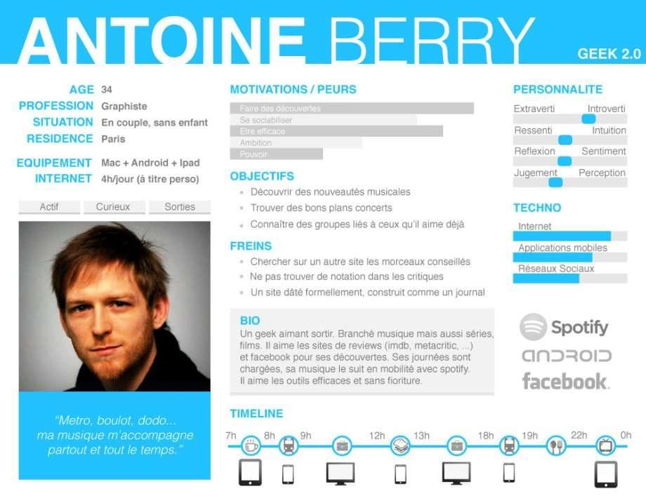 Antoine Berry