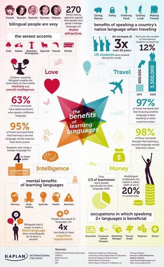 L'infographie des organismes de formation et établissements d'enseignement supérieur